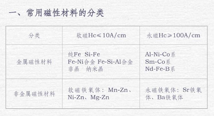 磁性材料分类.png